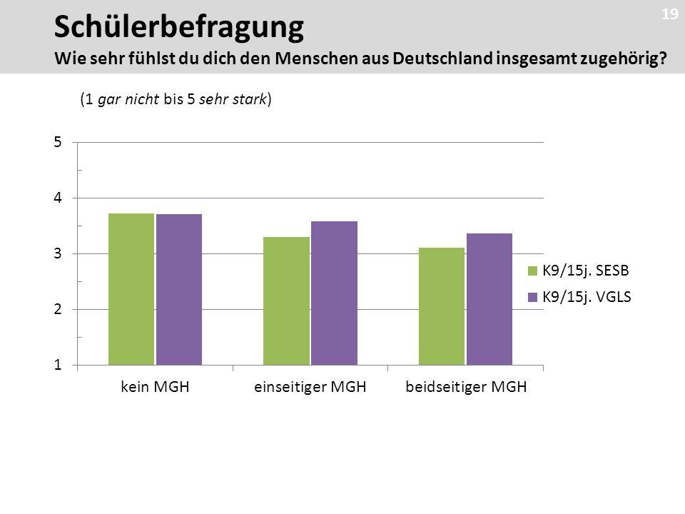 19 (1 gar nicht bis 5 sehr stark) Schülerbefragung Wie sehr fühlst du dich den Menschen aus Deutschland insgesamt zugehörig.