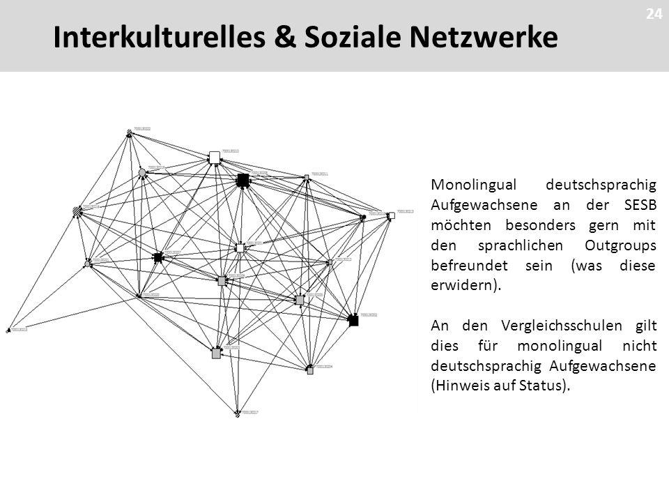 24 Monolingual deutschsprachig Aufgewachsene an der SESB möchten besonders gern mit den sprachlichen Outgroups befreundet sein (was diese erwidern).