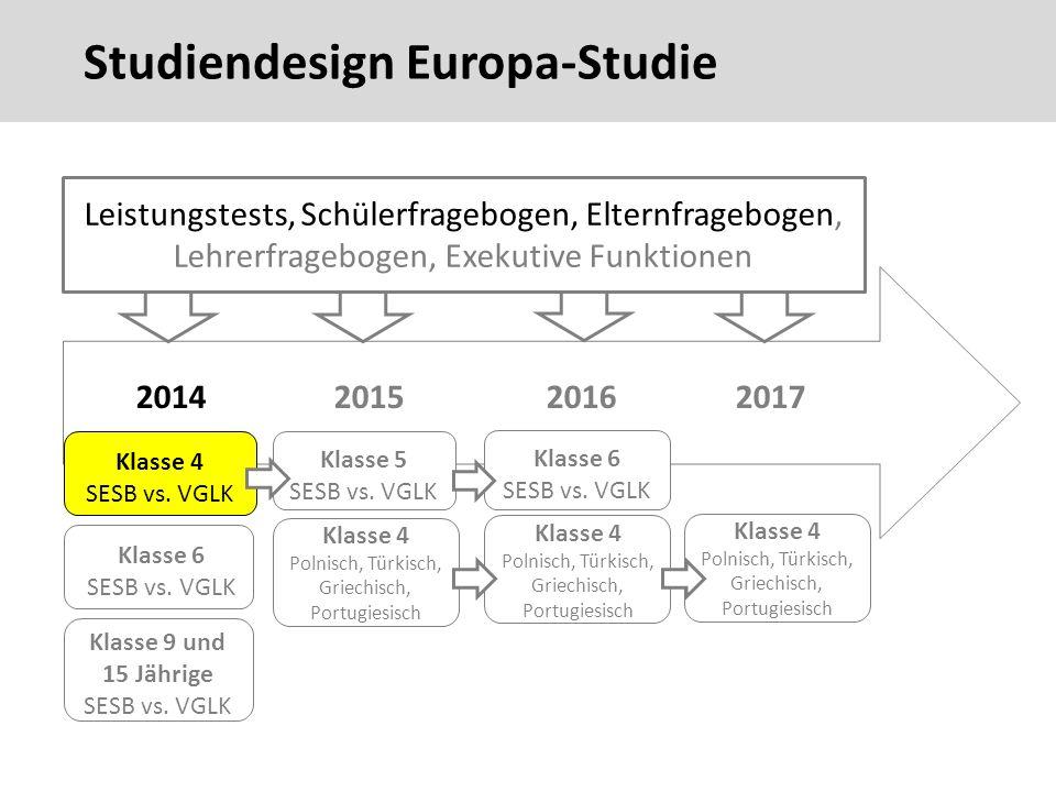 Studiendesign Europa-Studie 27 Studiendesign Europa-Studie 2014 2015 2016 2017 Klasse 4 SESB vs.