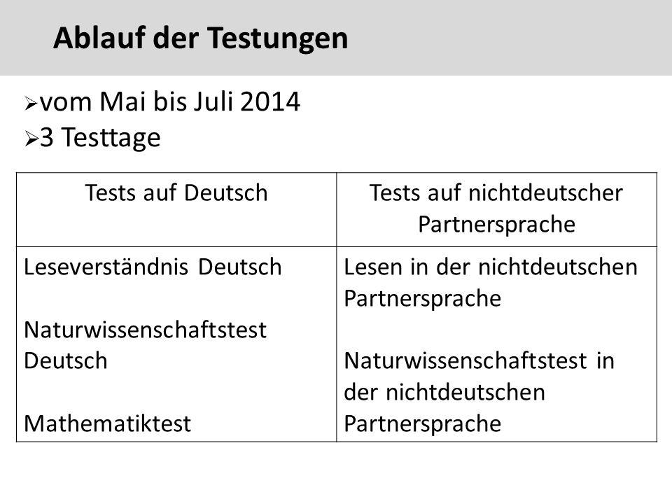 Ablauf der Testungen 38  vom Mai bis Juli 2014  3 Testtage Tests auf DeutschTests auf nichtdeutscher Partnersprache Leseverständnis Deutsch Naturwissenschaftstest Deutsch Mathematiktest Lesen in der nichtdeutschen Partnersprache Naturwissenschaftstest in der nichtdeutschen Partnersprache Ablauf der Testungen