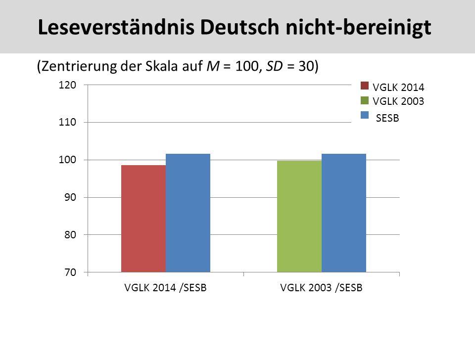 Leseverständnis Deutsch nicht-bereinigt 45 (Zentrierung der Skala auf M = 100, SD = 30) Leseverständnis Deutsch nicht-bereinigt VGLK 2003