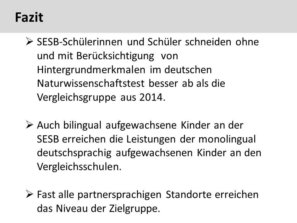 Fazit 60  SESB-Schülerinnen und Schüler schneiden ohne und mit Berücksichtigung von Hintergrundmerkmalen im deutschen Naturwissenschaftstest besser ab als die Vergleichsgruppe aus 2014.