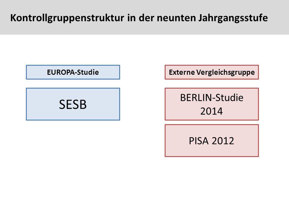 71 Max-Planck-Institut für Bildungsforschung Max Planck Institute for Human Development EUROPA-StudieExterne Vergleichsgruppe SESB BERLIN-Studie 2014 PISA 2012 Kontrollgruppenstruktur in der neunten Jahrgangsstufe