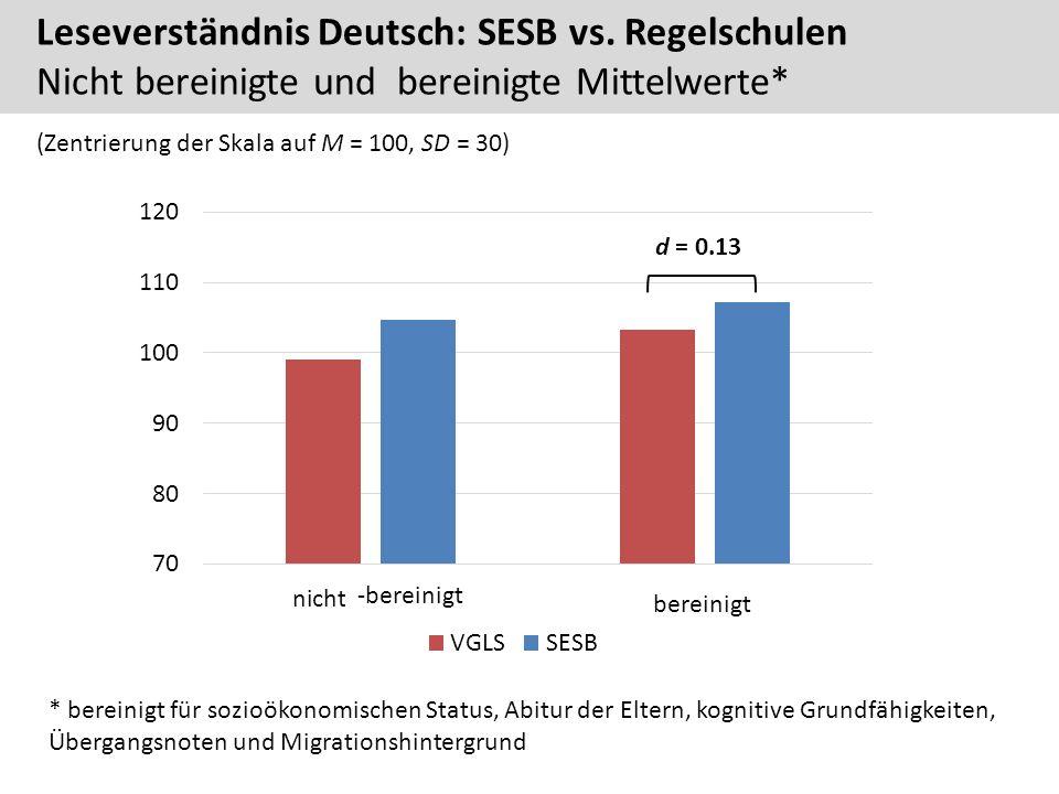 73 Leseverständnis Deutsch: SESB vs.