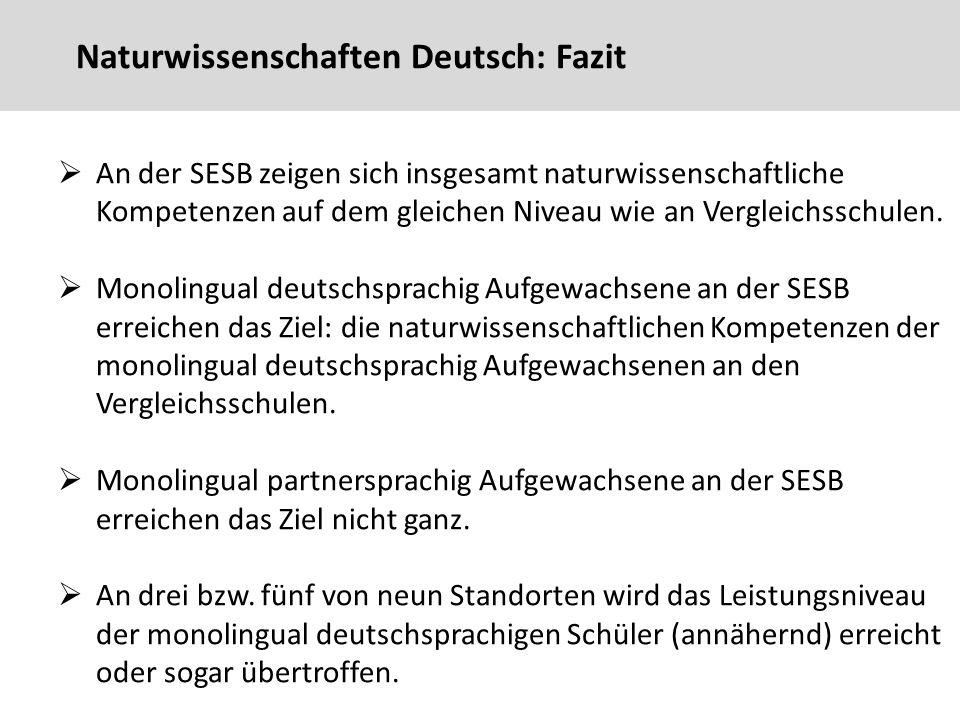 Naturwissenschaften Deutsch: Fazit  An der SESB zeigen sich insgesamt naturwissenschaftliche Kompetenzen auf dem gleichen Niveau wie an Vergleichsschulen.