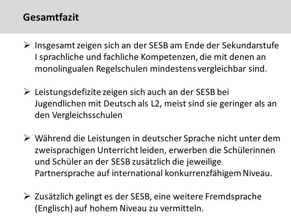 Gesamtfazit  Insgesamt zeigen sich an der SESB am Ende der Sekundarstufe I sprachliche und fachliche Kompetenzen, die mit denen an monolingualen Regelschulen mindestens vergleichbar sind.