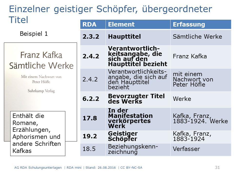 31 RDAElementErfassung 2.3.2HaupttitelSämtliche Werke 2.4.2 Verantwortlich- keitsangabe, die sich auf den Haupttitel bezieht Franz Kafka 2.4.2 Verantwortlichkeits- angabe, die sich auf den Haupttitel bezieht mit einem Nachwort von Peter Höfle 6.2.2 Bevorzugter Titel des Werks Werke 17.8 In der Manifestation verkörpertes Werk Kafka, Franz, 1883-1924.