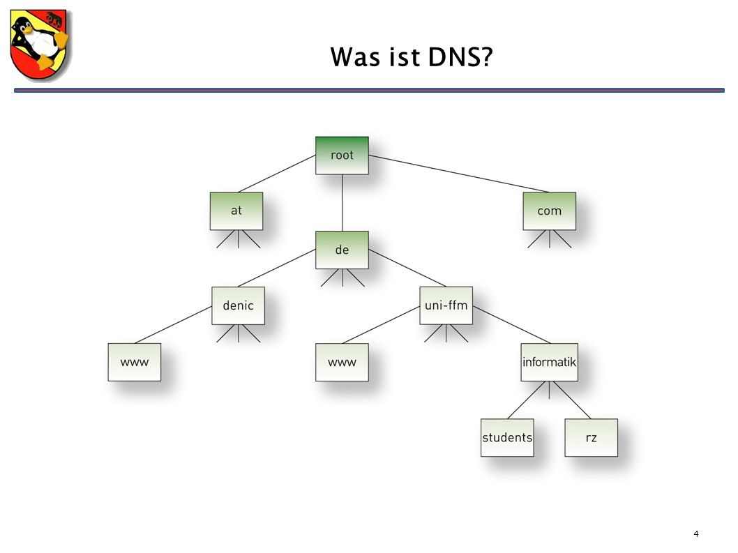 4 Was ist DNS?