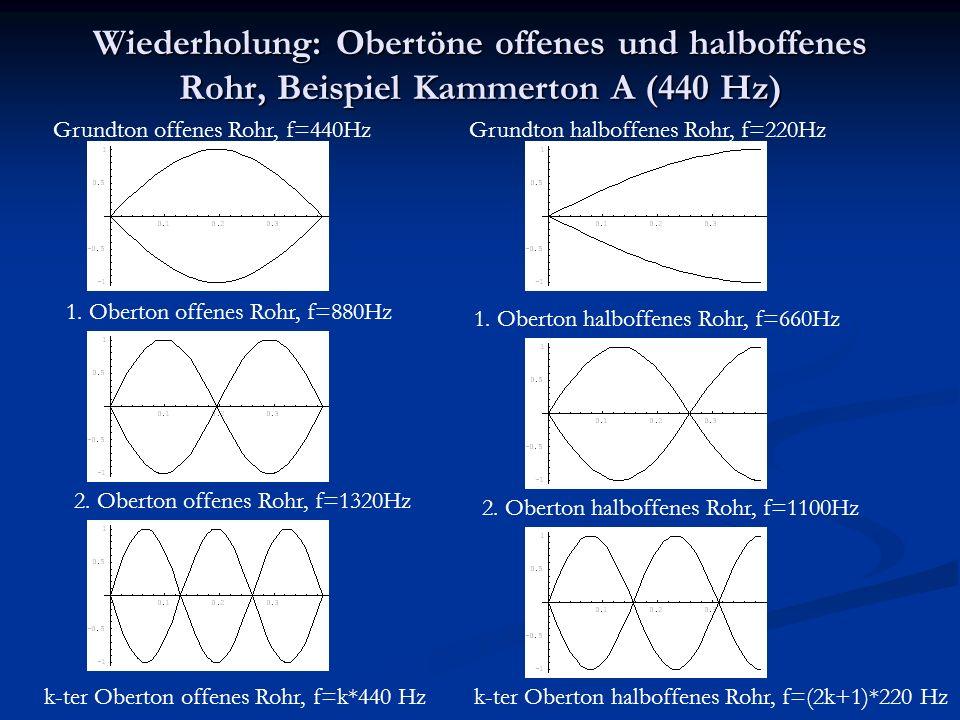Wiederholung: Obertöne offenes und halboffenes Rohr, Beispiel Kammerton A (440 Hz) Grundton offenes Rohr, f=440HzGrundton halboffenes Rohr, f=220Hz 1.