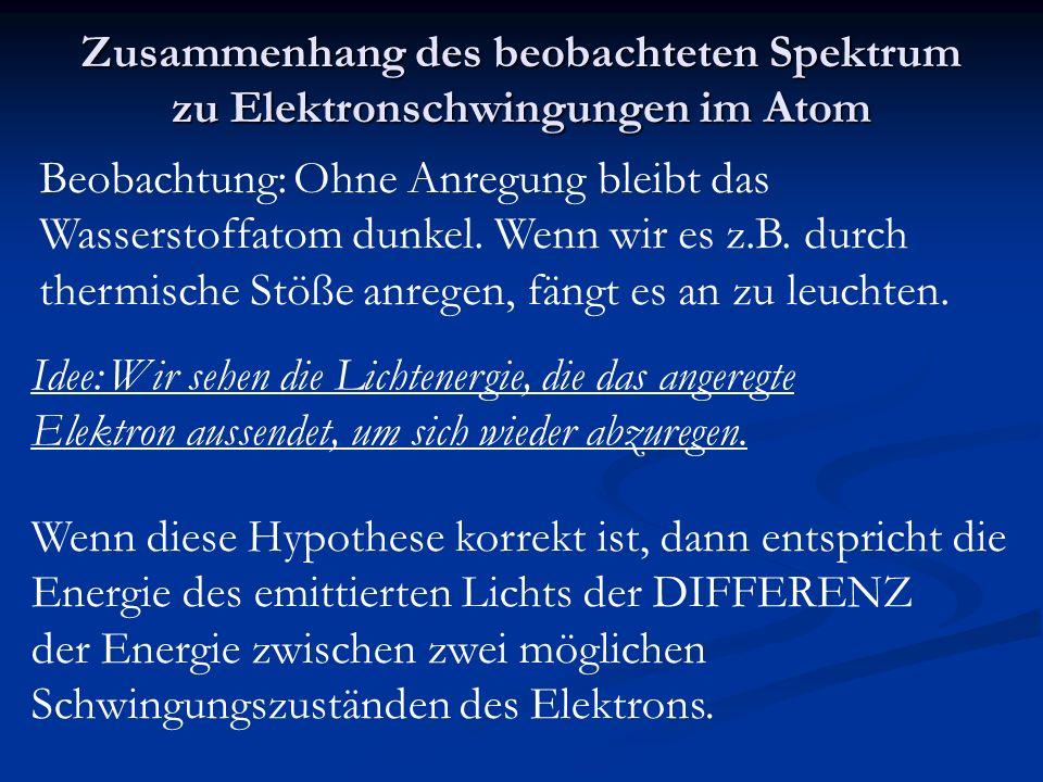 Zusammenhang des beobachteten Spektrum zu Elektronschwingungen im Atom Idee: Wir sehen die Lichtenergie, die das angeregte Elektron aussendet, um sich wieder abzuregen.