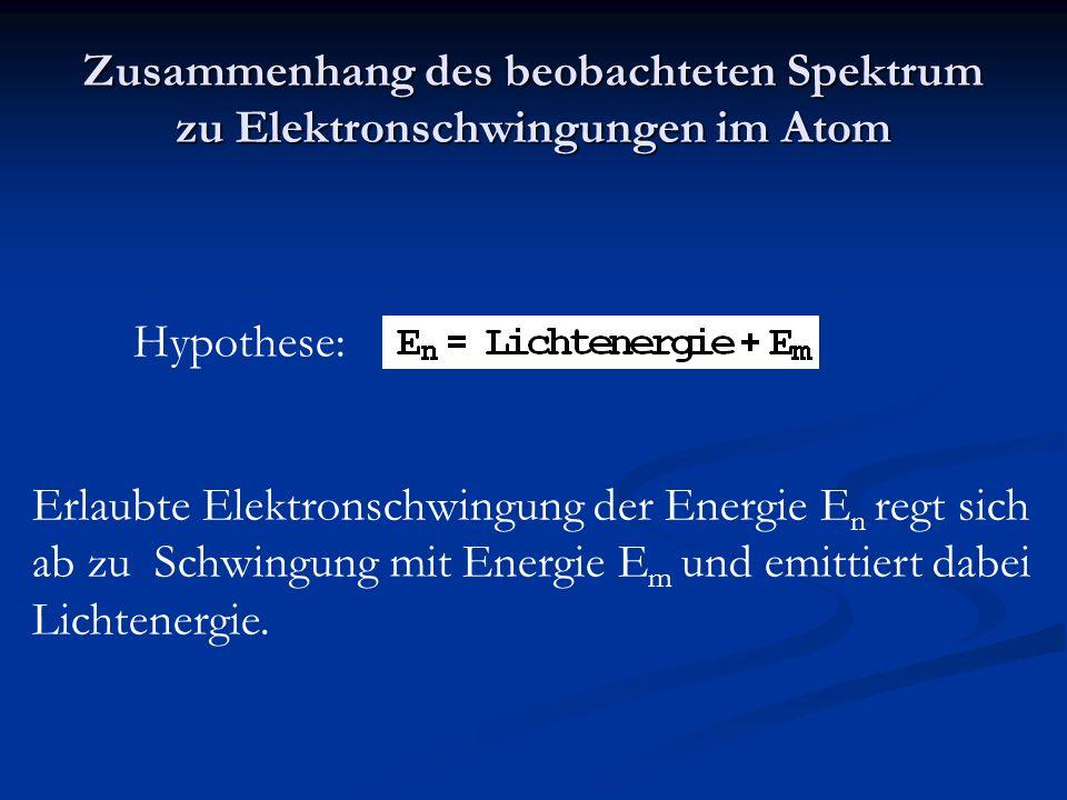 Hypothese: Erlaubte Elektronschwingung der Energie E n regt sich ab zu Schwingung mit Energie E m und emittiert dabei Lichtenergie.