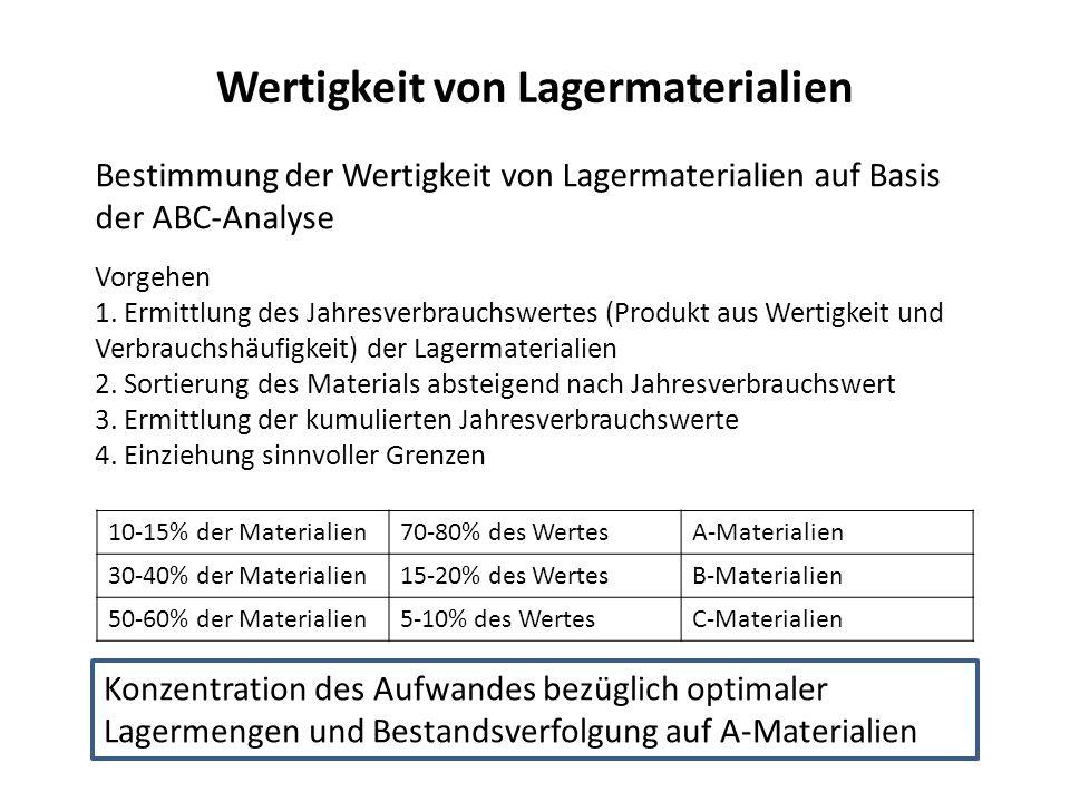 Wertigkeit von Lagermaterialien Bestimmung der Wertigkeit von Lagermaterialien auf Basis der ABC-Analyse Vorgehen 1. Ermittlung des Jahresverbrauchswe