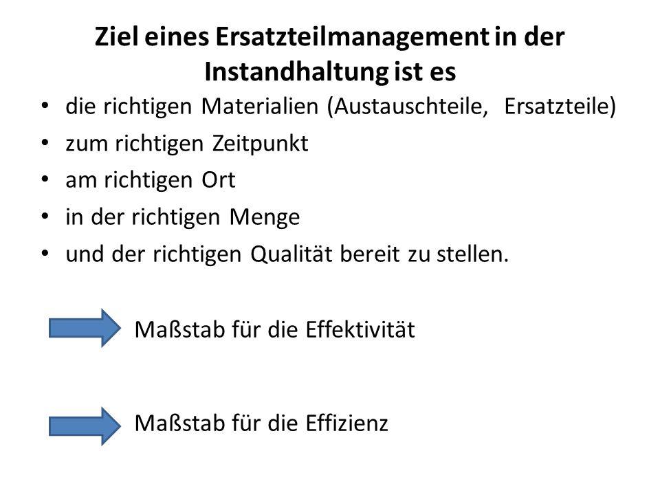 Ziel eines Ersatzteilmanagement in der Instandhaltung ist es die richtigen Materialien (Austauschteile, Ersatzteile) zum richtigen Zeitpunkt am richti