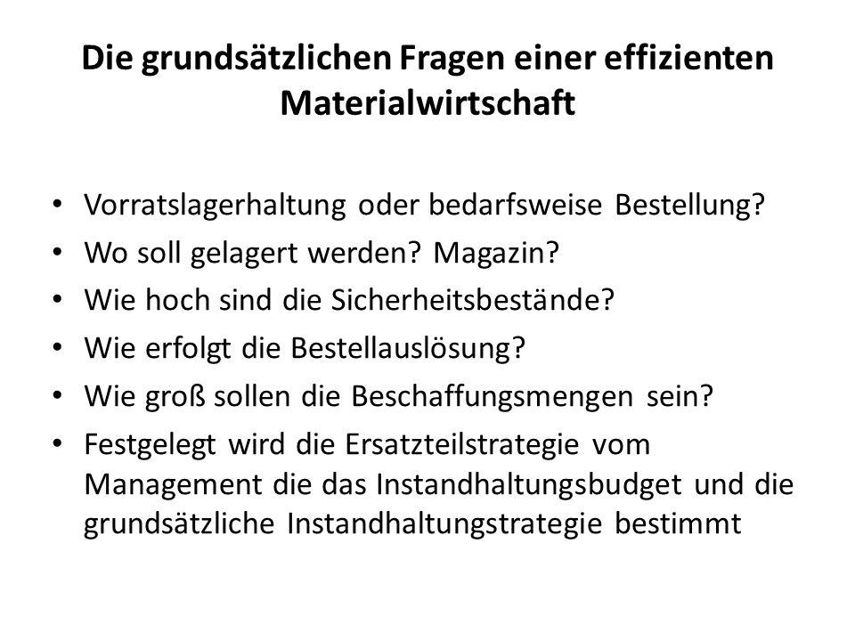 Die grundsätzlichen Fragen einer effizienten Materialwirtschaft Vorratslagerhaltung oder bedarfsweise Bestellung? Wo soll gelagert werden? Magazin? Wi