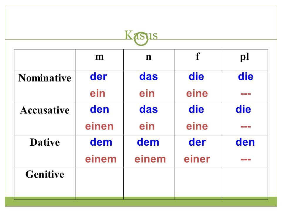 Kasus mnfpl Nominative Accusative Dative Genitive der ein das ein die eine die --- den einen das ein die eine die --- dem einem dem einem der einer den ---