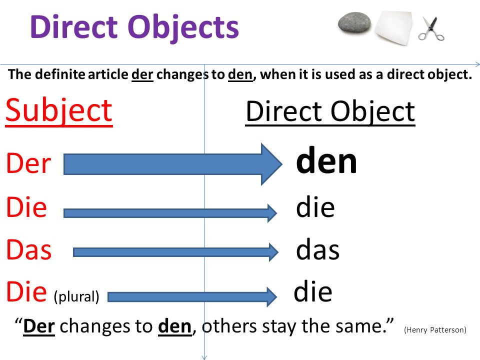 Direct Objects The definite article der changes to den, when it is used as a direct object.