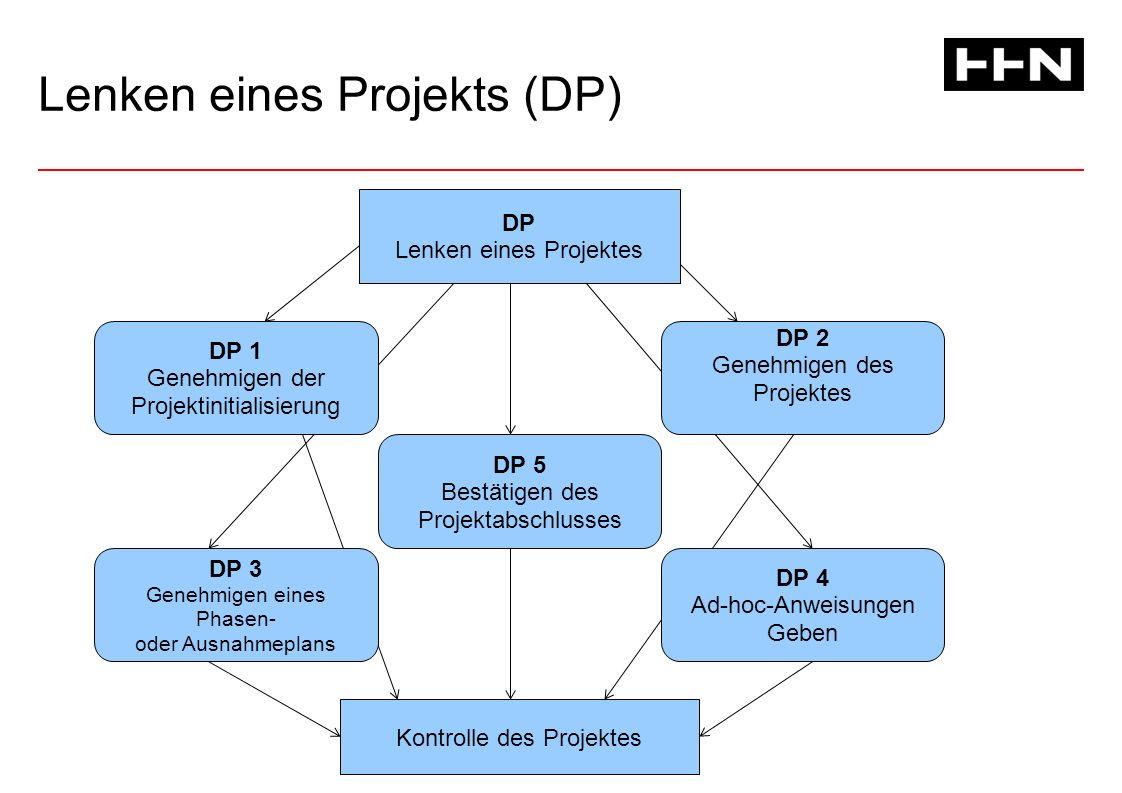 Lenken eines Projekts (DP) DP Lenken eines Projektes DP 1 Genehmigen der Projektinitialisierung DP 2 Genehmigen des Projektes DP 4 Ad-hoc-Anweisungen Geben DP 3 Genehmigen eines Phasen- oder Ausnahmeplans DP 5 Bestätigen des Projektabschlusses Kontrolle des Projektes