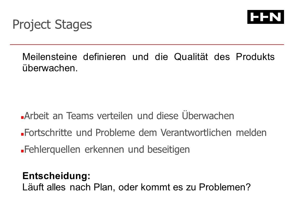 Project Stages Arbeit an Teams verteilen und diese Überwachen Fortschritte und Probleme dem Verantwortlichen melden Fehlerquellen erkennen und beseitigen Entscheidung: Läuft alles nach Plan, oder kommt es zu Problemen.