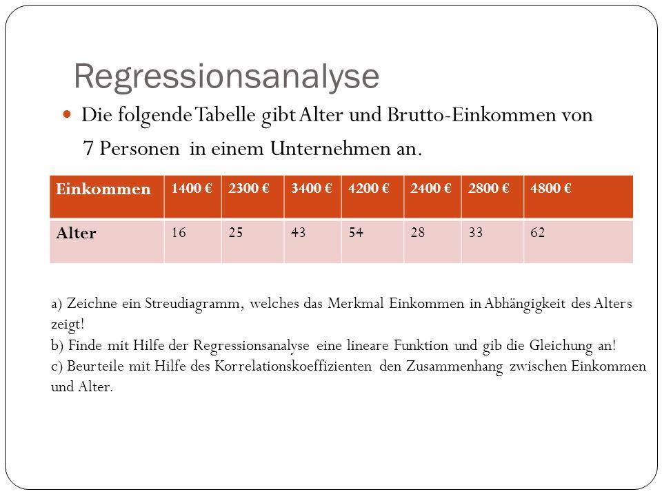 Regressionsanalyse Die folgende Tabelle gibt Alter und Brutto-Einkommen von 7 Personen in einem Unternehmen an.
