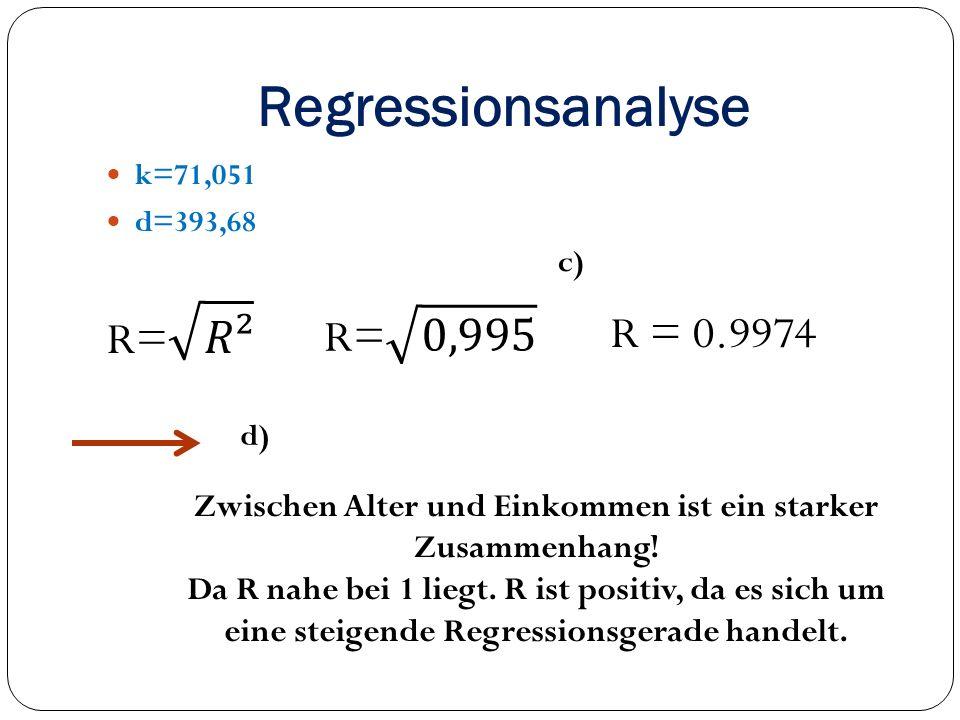 Regressionsanalyse k=71,051 d=393,68 Zwischen Alter und Einkommen ist ein starker Zusammenhang.