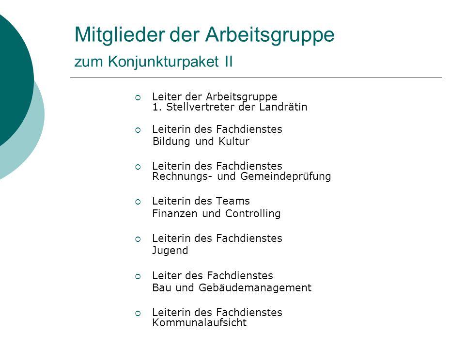 Umfang und Verteilung des Finanzhilfevolumens für den Landkreis Nordwestmecklenburg Finanzhilfevolumen für Investitionen mit Schwerpunkt Bildungsinfrastruktur Finanzhilfe- volumen des Landkreises 6.132.849.26 € Gemeindeanteil von 65% 3.986.352,02€ Landkreisanteil von 35% 2.146.497,24 €