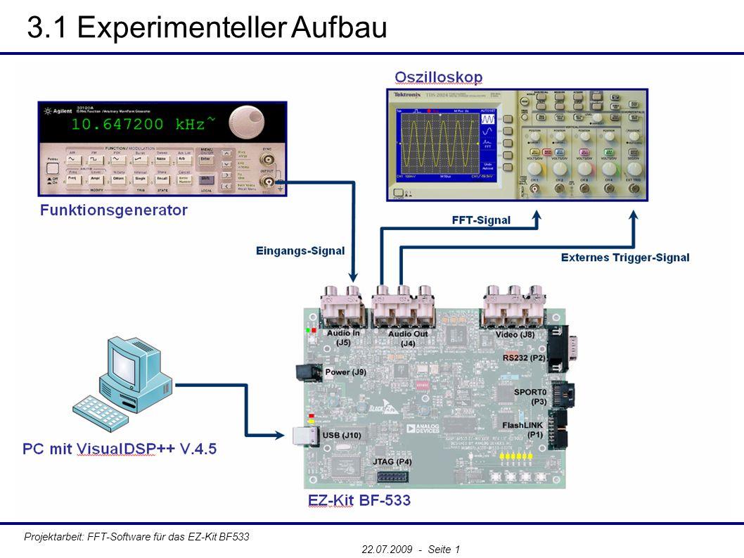 3.1 Experimenteller Aufbau Projektarbeit: FFT-Software für das EZ-Kit BF533 22.07.2009 - Seite 1