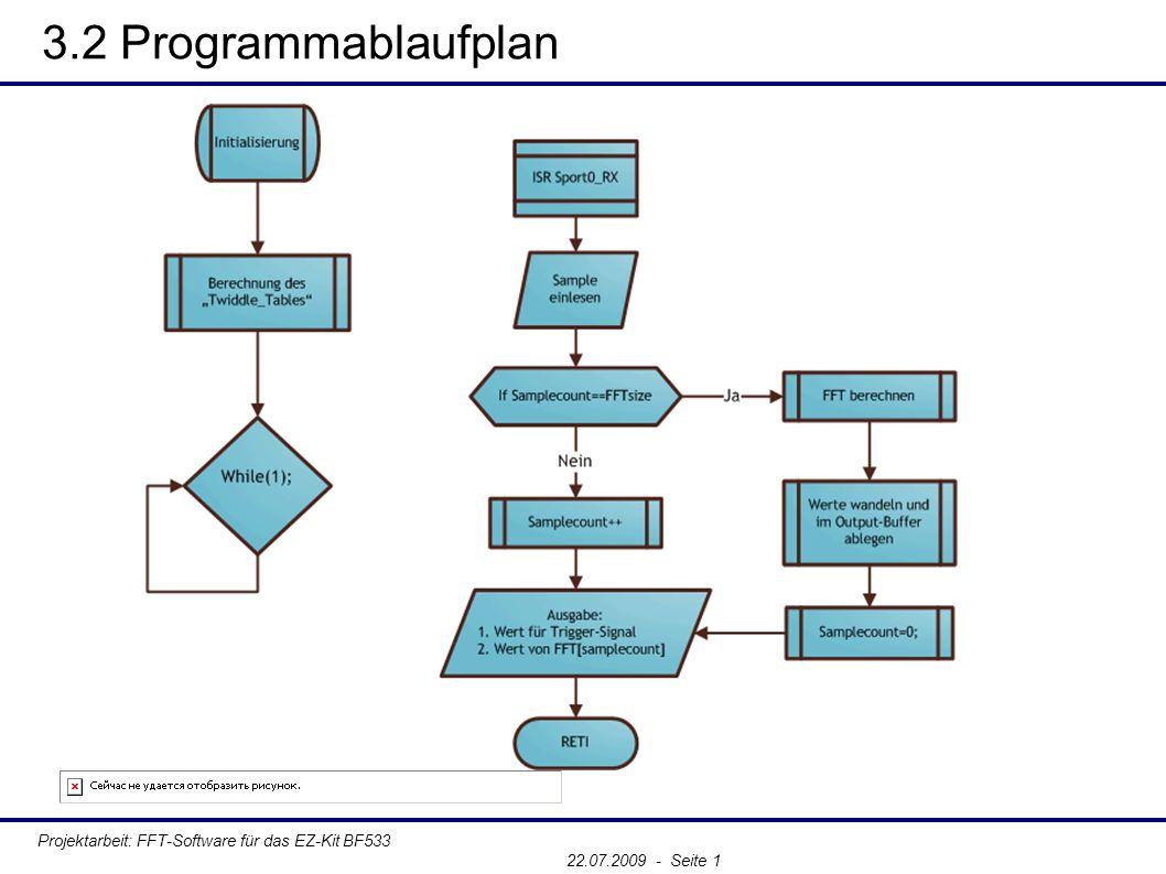 3.2 Programmablaufplan Projektarbeit: FFT-Software für das EZ-Kit BF533 22.07.2009 - Seite 1