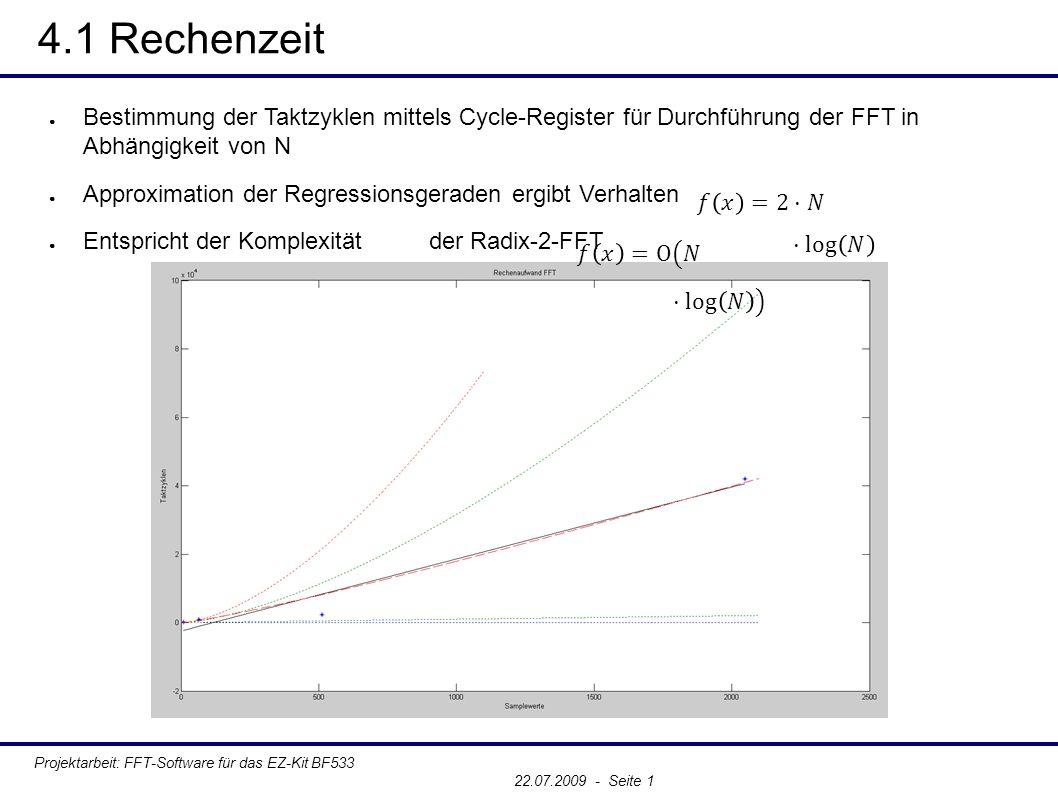 4.1 Rechenzeit Projektarbeit: FFT-Software für das EZ-Kit BF533 22.07.2009 - Seite 1 ● Bestimmung der Taktzyklen mittels Cycle-Register für Durchführung der FFT in Abhängigkeit von N ● Approximation der Regressionsgeraden ergibt Verhalten ● Entspricht der Komplexität der Radix-2-FFT