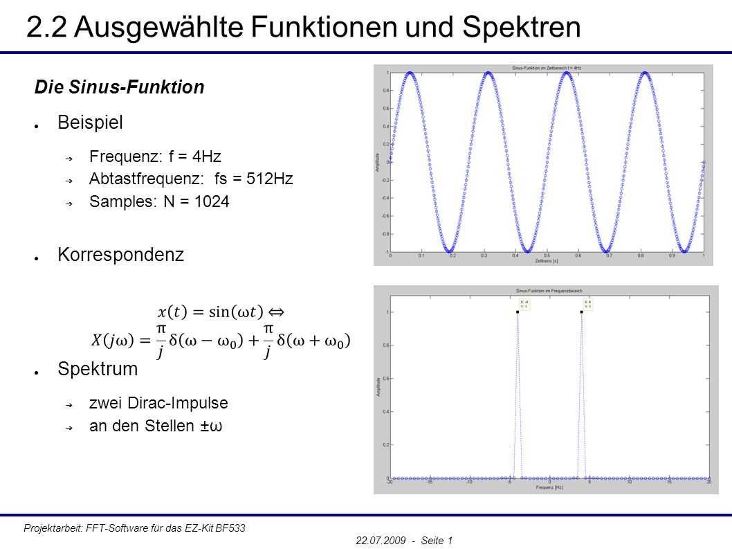 2.2 Ausgewählte Funktionen und Spektren Projektarbeit: FFT-Software für das EZ-Kit BF533 22.07.2009 - Seite 1 Die Sinus-Funktion ● Beispiel ➔ Frequenz: f = 4Hz ➔ Abtastfrequenz: fs = 512Hz ➔ Samples: N = 1024 ● Korrespondenz ● Spektrum ➔ zwei Dirac-Impulse ➔ an den Stellen ±ω