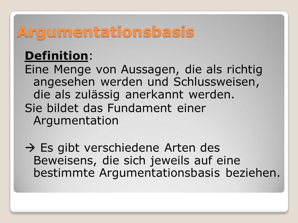 Argumentationsbasis Definition: Eine Menge von Aussagen, die als richtig angesehen werden und Schlussweisen, die als zulässig anerkannt werden.