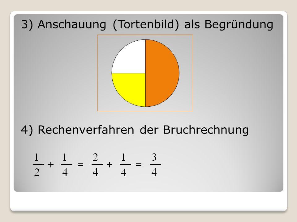 3) Anschauung (Tortenbild) als Begründung 4) Rechenverfahren der Bruchrechnung