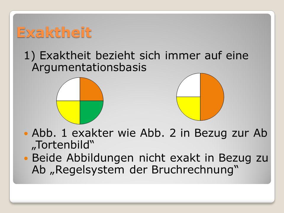 Exaktheit 1) Exaktheit bezieht sich immer auf eine Argumentationsbasis Abb.