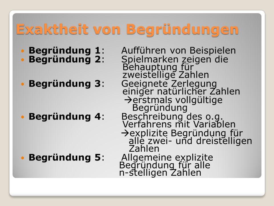 Exaktheit von Begründungen Begründung 1: Aufführen von Beispielen Begründung 2: Spielmarken zeigen die Behauptung für zweistellige Zahlen Begründung 3: Geeignete Zerlegung einiger natürlicher Zahlen  erstmals vollgültige Begründung Begründung 4: Beschreibung des o.g.