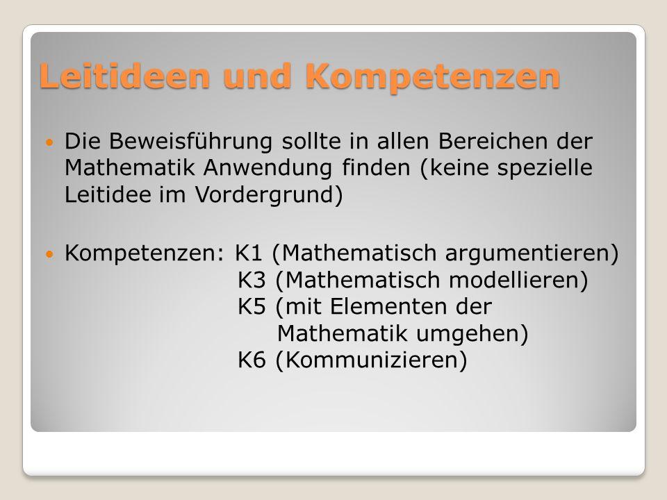 Leitideen und Kompetenzen Die Beweisführung sollte in allen Bereichen der Mathematik Anwendung finden (keine spezielle Leitidee im Vordergrund) Kompetenzen: K1 (Mathematisch argumentieren) K3 (Mathematisch modellieren) K5 (mit Elementen der Mathematik umgehen) K6 (Kommunizieren)