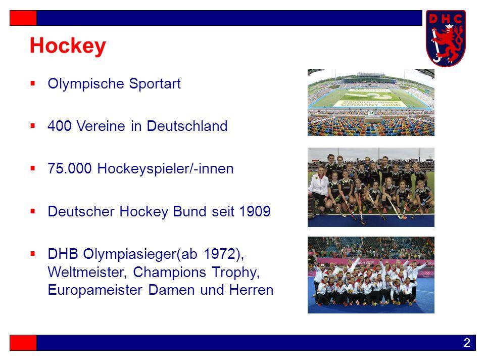 2 Hockey  Olympische Sportart  400 Vereine in Deutschland  75.000 Hockeyspieler/-innen  Deutscher Hockey Bund seit 1909  DHB Olympiasieger(ab 1972), Weltmeister, Champions Trophy, Europameister Damen und Herren