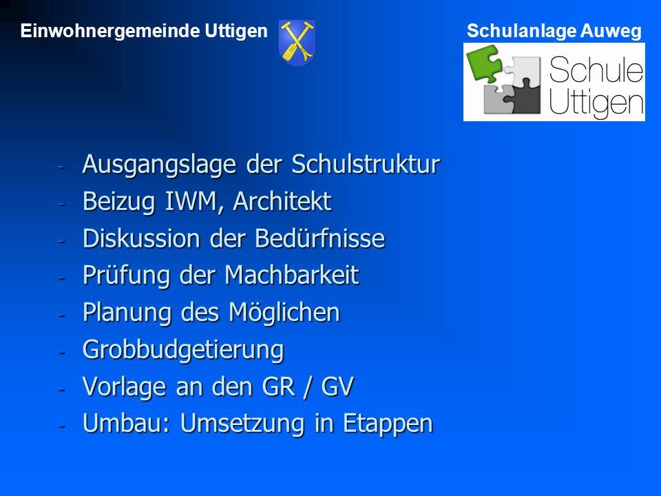 Einwohnergemeinde UttigenSchulanlage Auweg - Ausgangslage der Schulstruktur - Beizug IWM, Architekt - Diskussion der Bedürfnisse - Prüfung der Machbarkeit - Planung des Möglichen - Grobbudgetierung - Vorlage an den GR / GV - Umbau: Umsetzung in Etappen