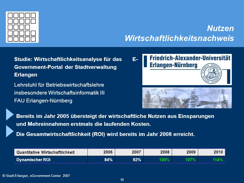 © Stadt Erlangen, eGovernment-Center 2007 10 Nutzen Wirtschaftlichkeitsnachweis Quantitative Wirtschaftlichkeit20062007200820092010 Dynamischer ROI84%92%100%107%114% Studie: Wirtschaftlichkeitsanalyse für das E- Government-Portal der Stadtverwaltung Erlangen Lehrstuhl für Betriebswirtschaftslehre insbesondere Wirtschaftsinformatik III FAU Erlangen-Nürnberg Bereits im Jahr 2005 übersteigt der wirtschaftliche Nutzen aus Einsparungen und Mehreinnahmen erstmals die laufenden Kosten.
