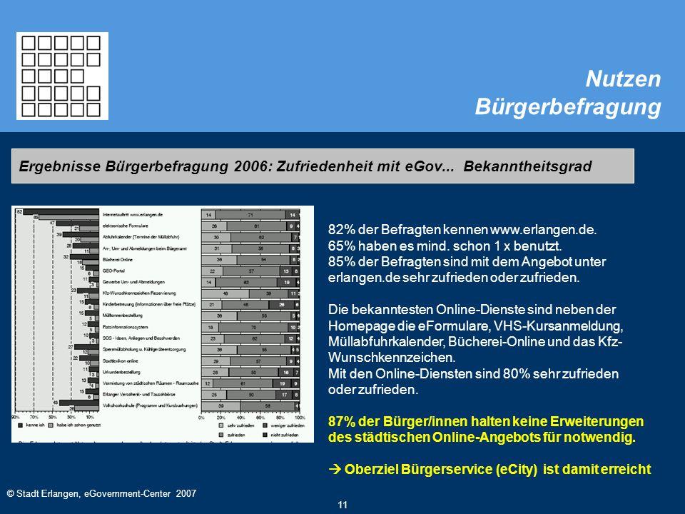 © Stadt Erlangen, eGovernment-Center 2007 11 Nutzen Bürgerbefragung Ergebnisse Bürgerbefragung 2006: Zufriedenheit mit eGov... Bekanntheitsgrad 82% de