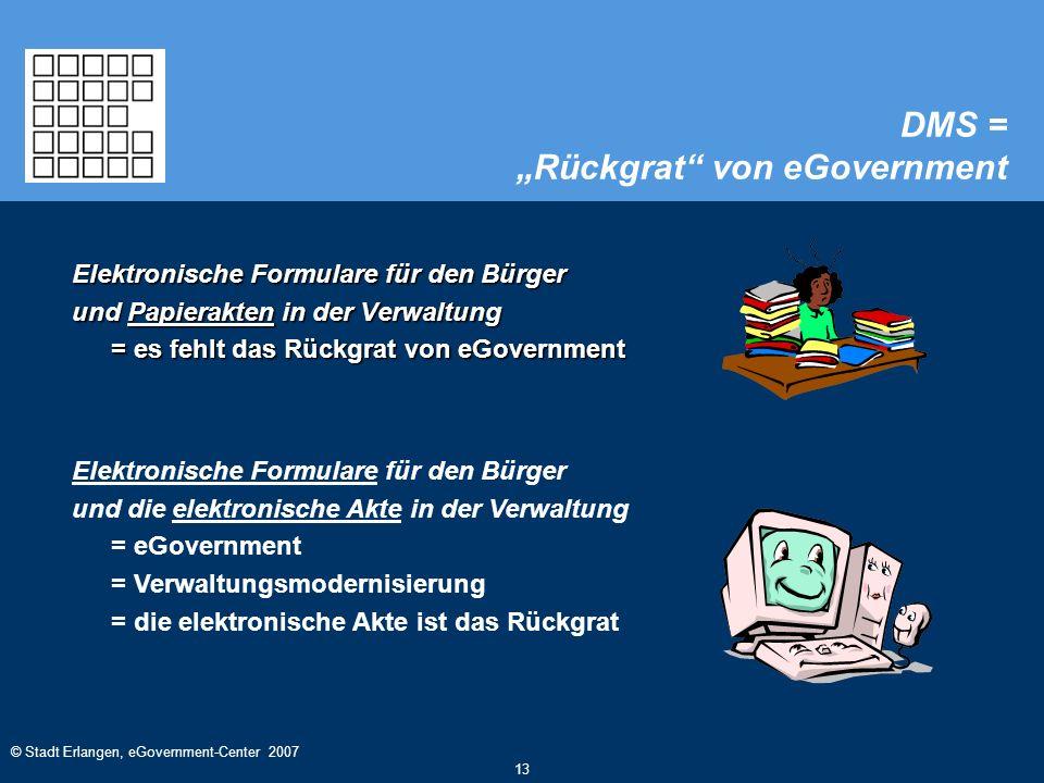 """© Stadt Erlangen, eGovernment-Center 2007 13 DMS = """"Rückgrat von eGovernment Elektronische Formulare für den Bürger und Papierakten in der Verwaltung = es fehlt das Rückgrat von eGovernment Elektronische Formulare für den Bürger und die elektronische Akte in der Verwaltung = eGovernment = Verwaltungsmodernisierung = die elektronische Akte ist das Rückgrat"""