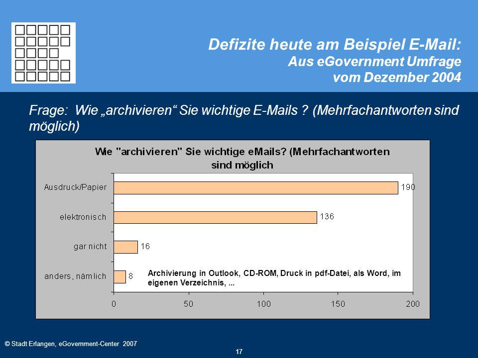 """© Stadt Erlangen, eGovernment-Center 2007 17 Defizite heute am Beispiel E-Mail: Aus eGovernment Umfrage vom Dezember 2004 Frage: Wie """"archivieren Sie wichtige E-Mails ."""