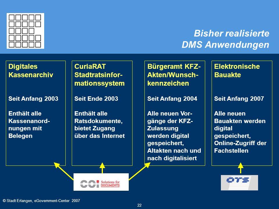 © Stadt Erlangen, eGovernment-Center 2007 22 Bisher realisierte DMS Anwendungen Digitales Kassenarchiv Seit Anfang 2003 Enthält alle Kassenanord- nung