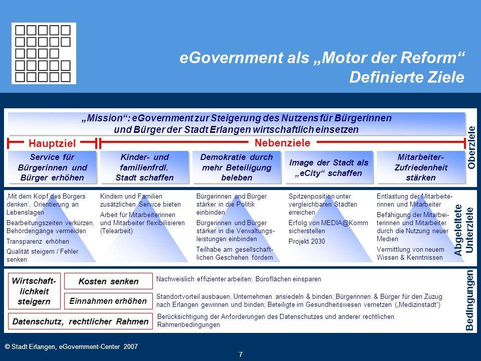 """© Stadt Erlangen, eGovernment-Center 2007 7 eGovernment als """"Motor der Reform"""" Definierte Ziele Berücksichtigung der Anforderungen des Datenschutzes u"""