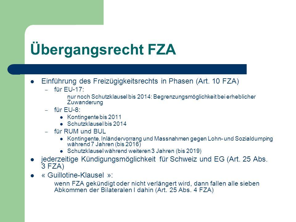 Übergangsrecht FZA Einführung des Freizügigkeitsrechts in Phasen (Art.