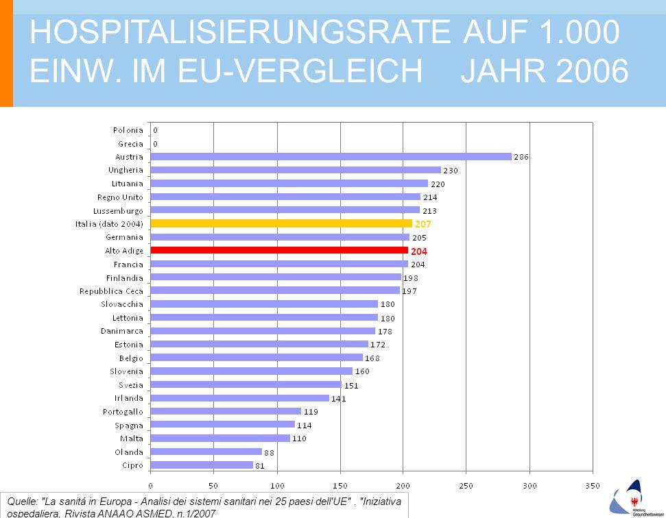 22. September 2016 Epidemiologische Beobachtungsstelle HOSPITALISIERUNGSRATE AUF 1.000 EINW.