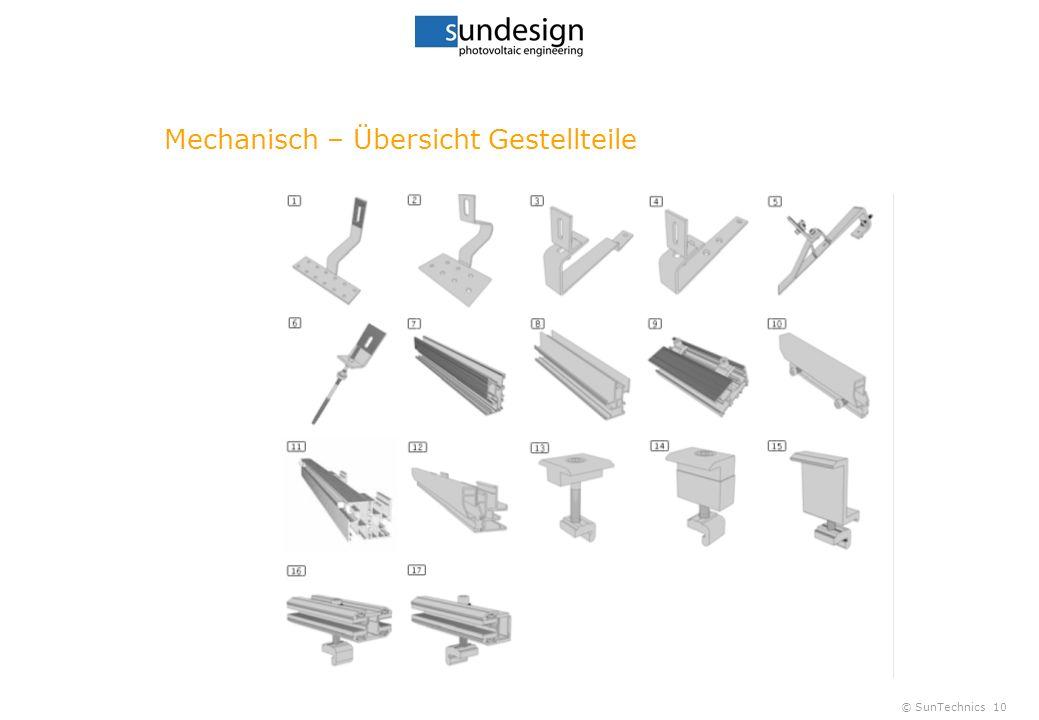 © SunTechnics10 Mechanisch – Übersicht Gestellteile