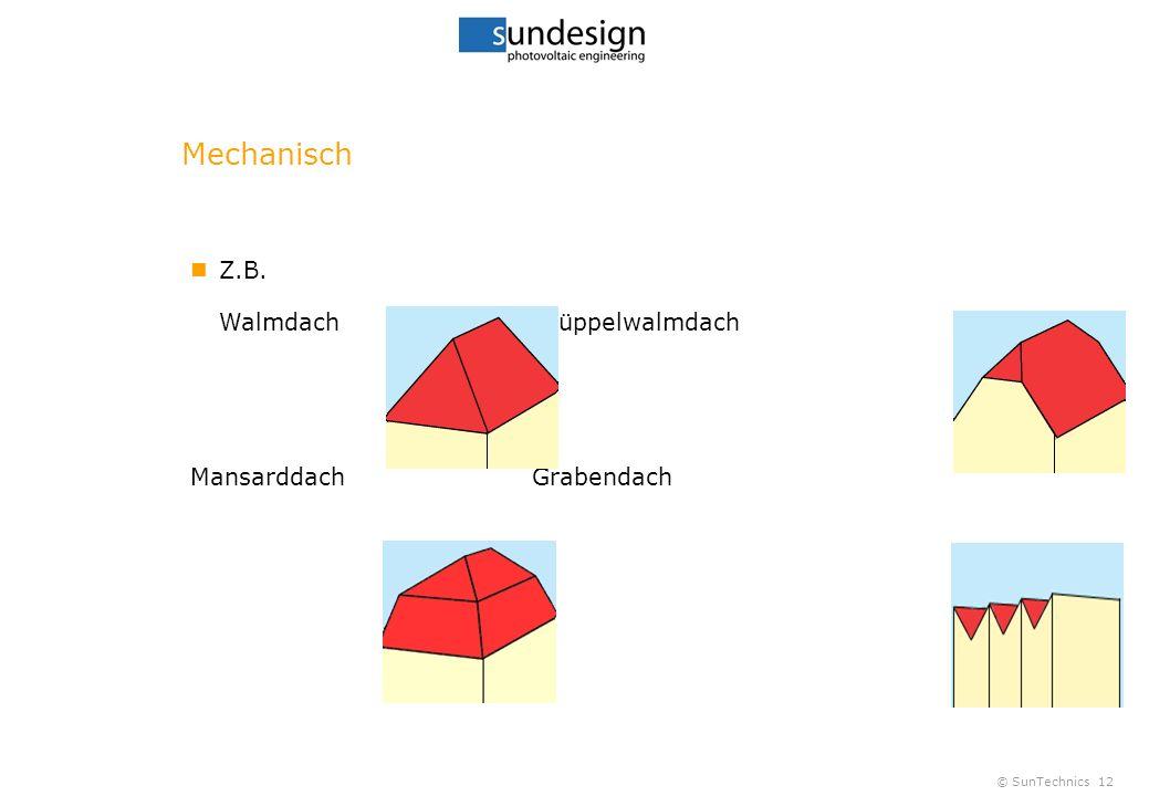 © SunTechnics12 Mechanisch 21. Juni 61,9 o 21. März/Sept. 38,5 o 21. Dez. 15,1 o 6.20 Uhr 4.00 Uhr Z.B. WalmdachKrüppelwalmdach MansarddachGrabendach