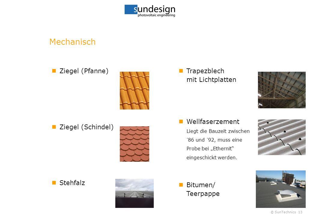 © SunTechnics13 21. Juni 61,9 o 21. März/Sept. 38,5 o 21. Dez. 15,1 o 6.20 Uhr 4.00 Uhr Ziegel (Pfanne) Ziegel (Schindel) Stehfalz Mechanisch Trapezbl