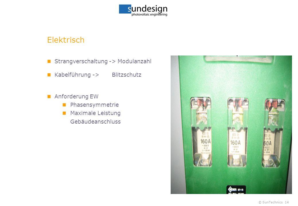 © SunTechnics14 Elektrisch Strangverschaltung -> Modulanzahl Kabelführung -> Blitzschutz Anforderung EW Phasensymmetrie Maximale Leistung Gebäudeanschluss