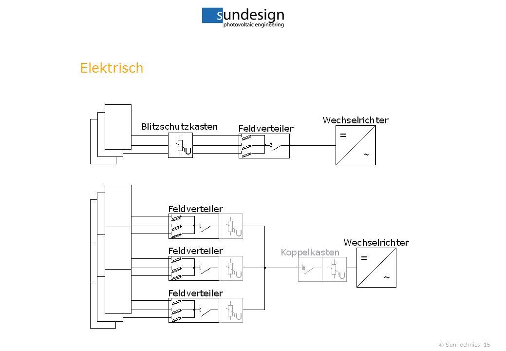 © SunTechnics15 Elektrisch