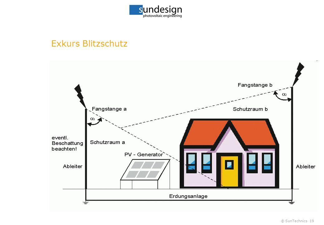 © SunTechnics19 Exkurs Blitzschutz